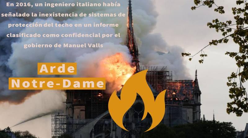 El derrumbamiento del techo de Notre-Dame-MarchandoReligion.es